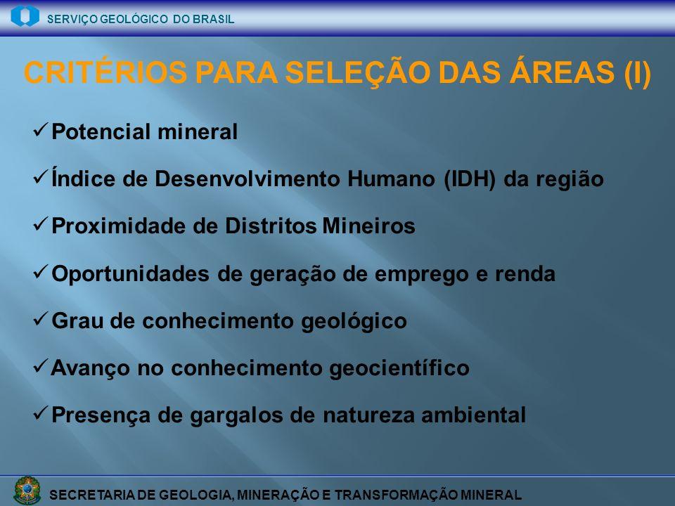 SECRETARIA DE GEOLOGIA, MINERAÇÃO E TRANSFORMAÇÃO MINERAL SERVIÇO GEOLÓGICO DO BRASIL Potencial mineral Índice de Desenvolvimento Humano (IDH) da regi