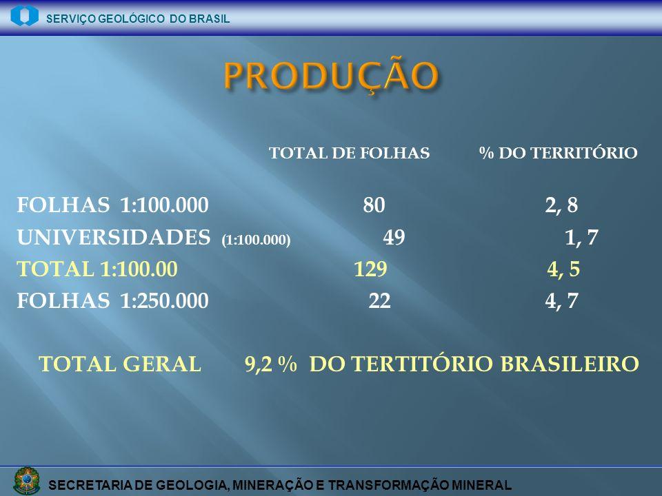 SECRETARIA DE GEOLOGIA, MINERAÇÃO E TRANSFORMAÇÃO MINERAL SERVIÇO GEOLÓGICO DO BRASIL TOTAL DE FOLHAS % DO TERRITÓRIO FOLHAS 1:100.000 80 2, 8 UNIVERS