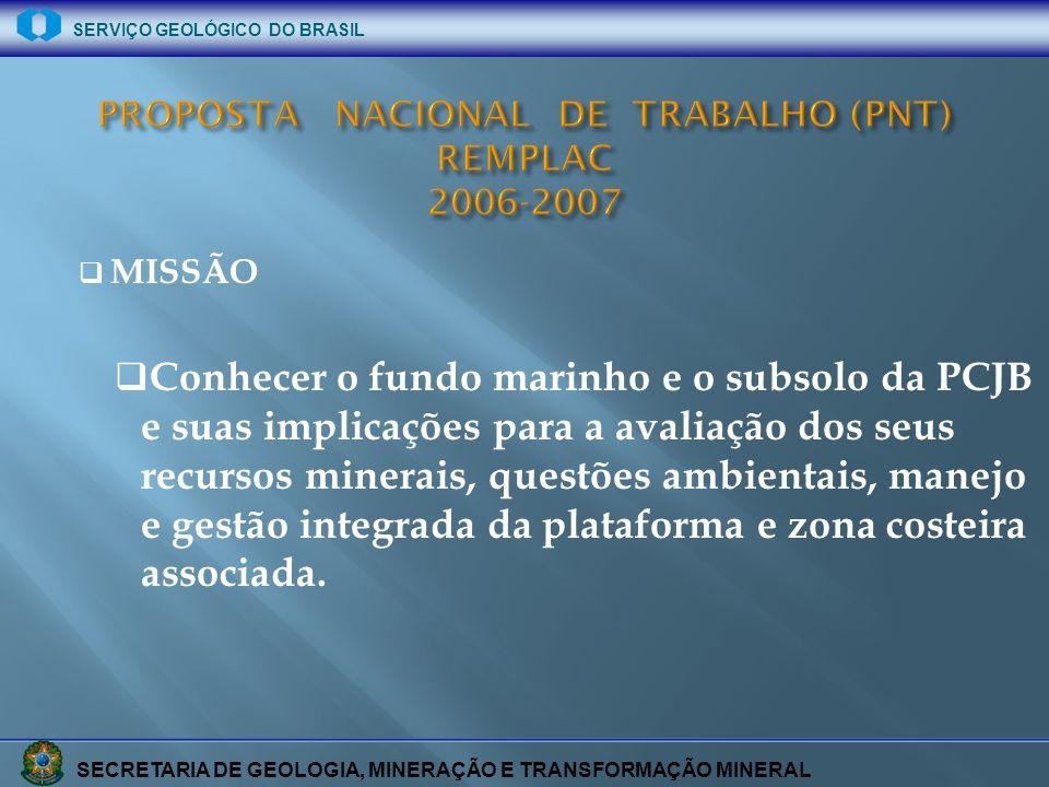 SECRETARIA DE GEOLOGIA, MINERAÇÃO E TRANSFORMAÇÃO MINERAL SERVIÇO GEOLÓGICO DO BRASIL MISSÃO Conhecer o fundo marinho e o subsolo da PCJB e suas impli