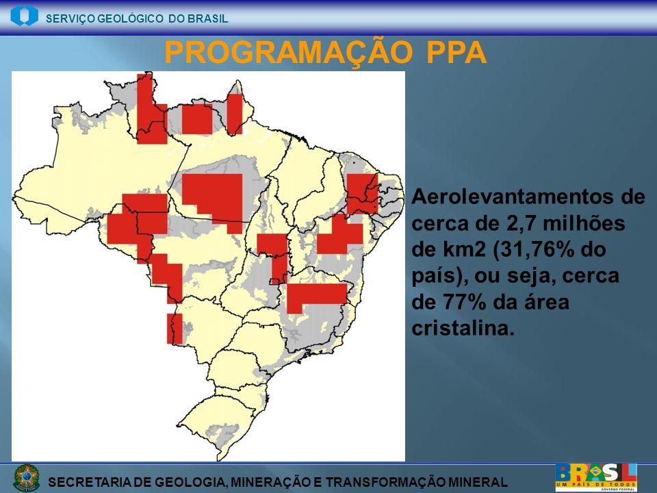 SECRETARIA DE GEOLOGIA, MINERAÇÃO E TRANSFORMAÇÃO MINERAL SERVIÇO GEOLÓGICO DO BRASIL PROGRAMAÇÃO PPA Aerolevantamentos de cerca de 2,7 milhões de km2
