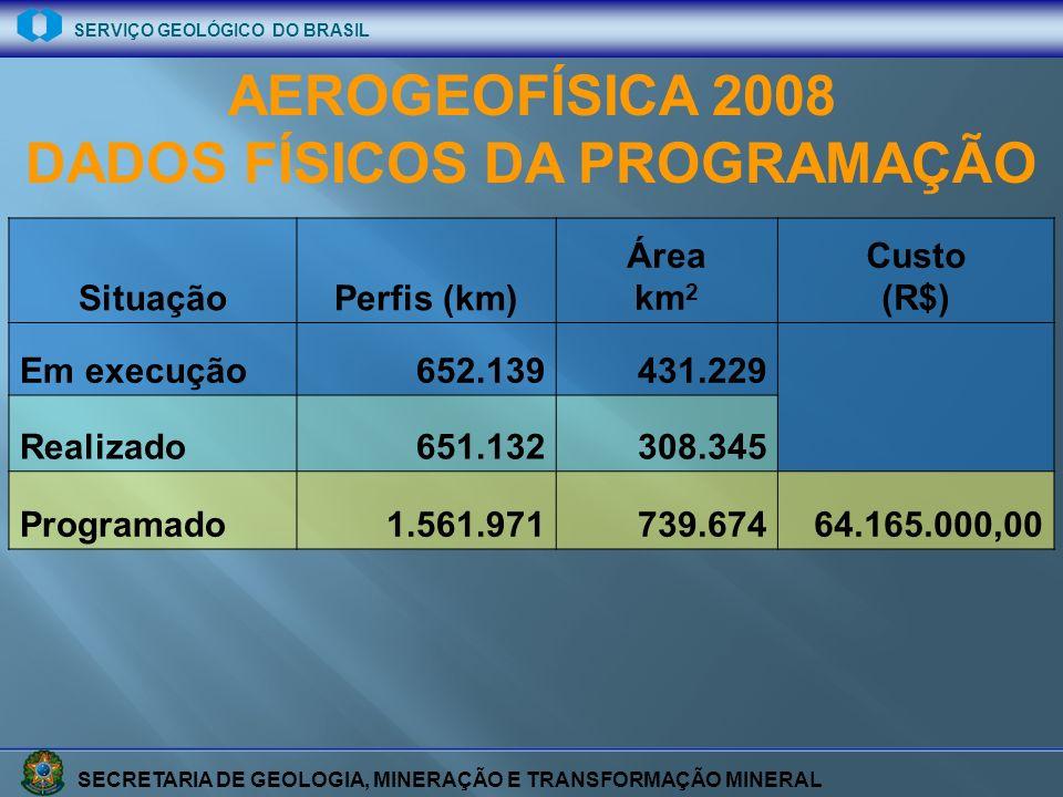 SECRETARIA DE GEOLOGIA, MINERAÇÃO E TRANSFORMAÇÃO MINERAL SERVIÇO GEOLÓGICO DO BRASIL SituaçãoPerfis (km) Área km 2 Custo (R$) Em execução652.139431.2