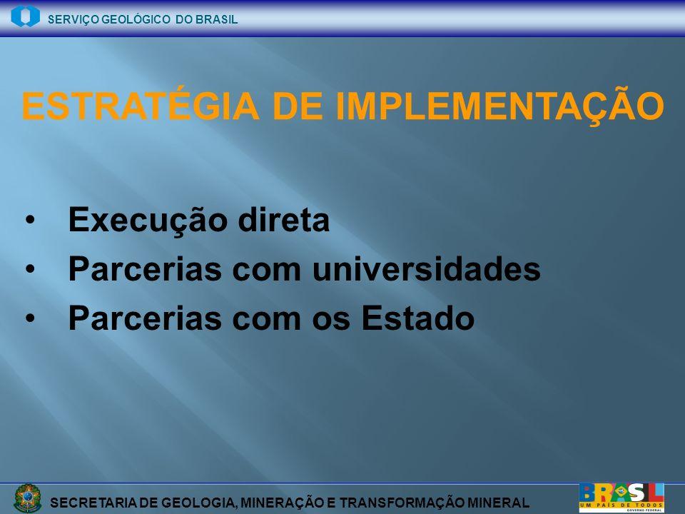 SECRETARIA DE GEOLOGIA, MINERAÇÃO E TRANSFORMAÇÃO MINERAL SERVIÇO GEOLÓGICO DO BRASIL Execução direta Parcerias com universidades Parcerias com os Est