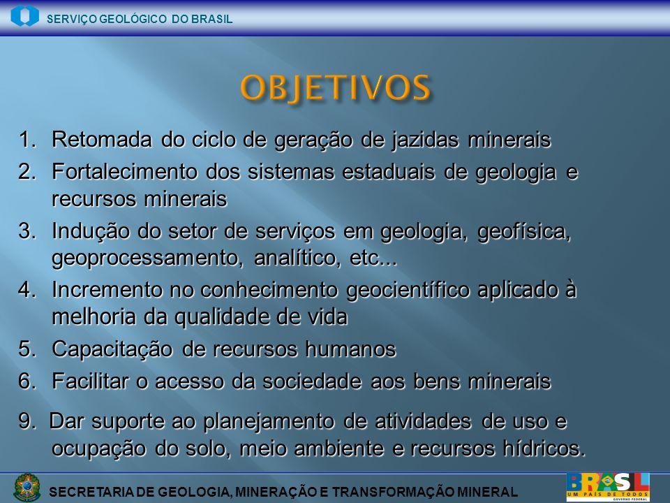SECRETARIA DE GEOLOGIA, MINERAÇÃO E TRANSFORMAÇÃO MINERAL SERVIÇO GEOLÓGICO DO BRASIL 1.Retomada do ciclo de geração de jazidas minerais 2.Fortalecime