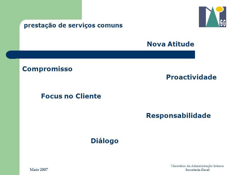 Ministério da Administração Interna Secretaria-Geral Maio 2007 Nova Atitude Proactividade Compromisso Focus no Cliente Responsabilidade Diálogo presta
