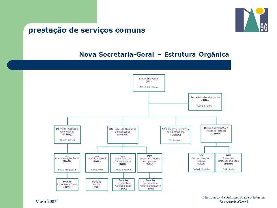 Ministério da Administração Interna Secretaria-Geral Maio 2007 prestação de serviços comuns Nova Secretaria-Geral – Estrutura Orgânica