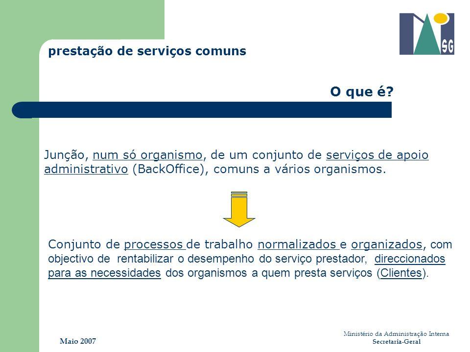 Ministério da Administração Interna Secretaria-Geral Maio 2007 prestação de serviços comuns O que é? Junção, num só organismo, de um conjunto de servi