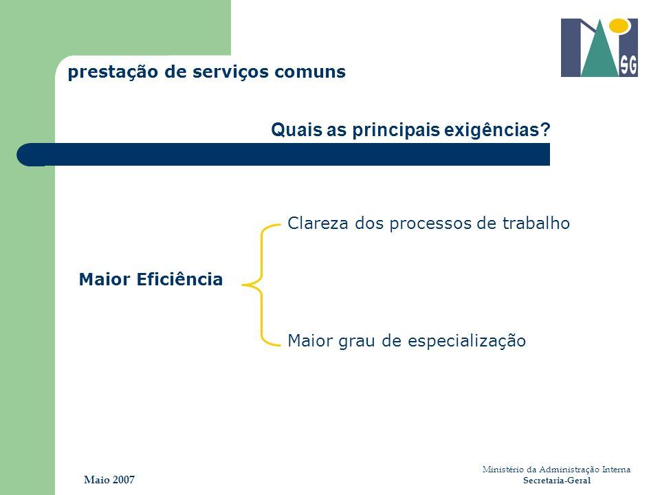 Ministério da Administração Interna Secretaria-Geral Maio 2007 Maior Eficiência Quais as principais exigências? Clareza dos processos de trabalho Maio