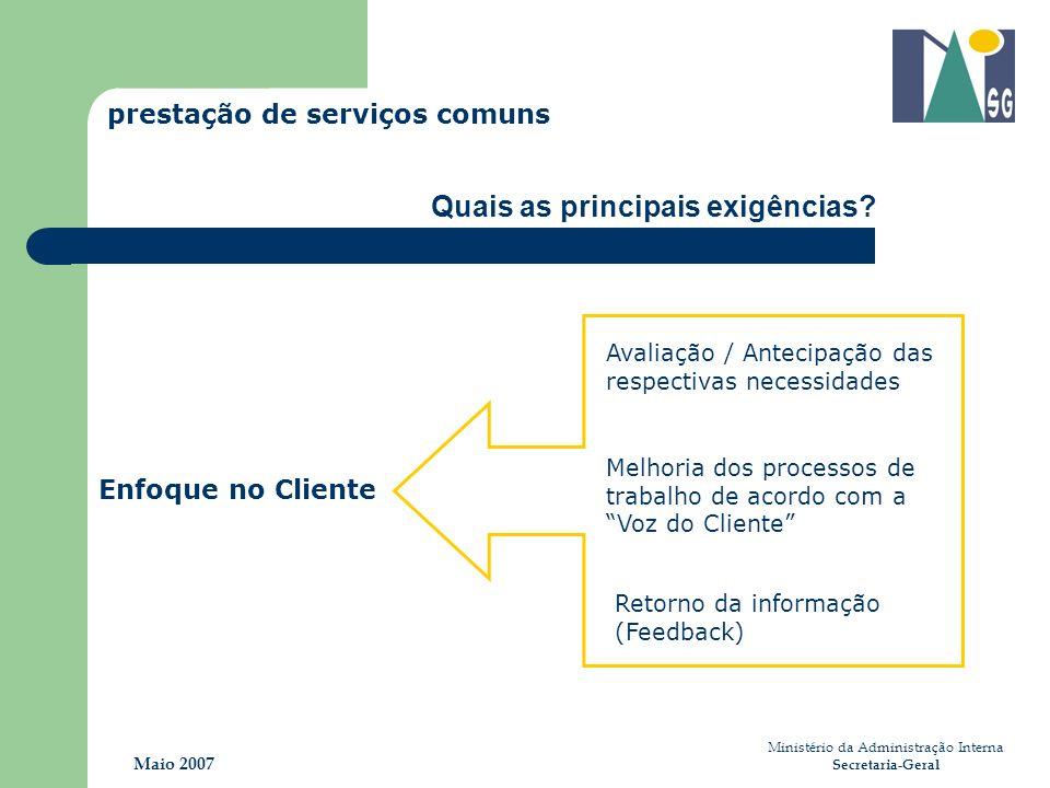 Enfoque no Cliente Avaliação / Antecipação das respectivas necessidades Melhoria dos processos de trabalho de acordo com a Voz do Cliente Maio 2007 Re