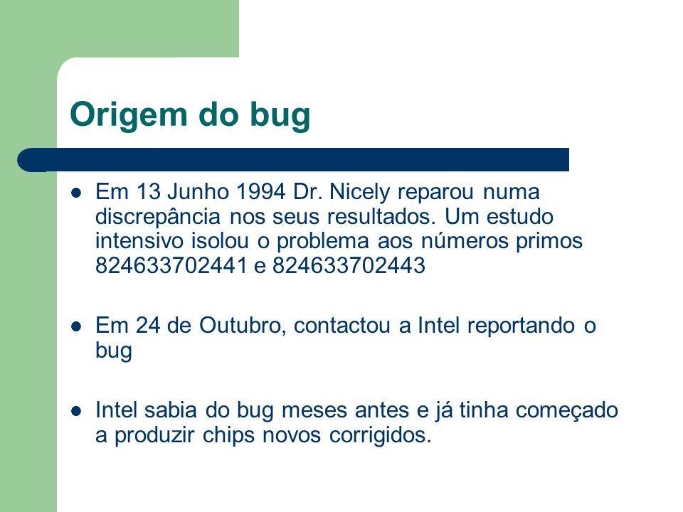 Origem do bug Em 13 Junho 1994 Dr. Nicely reparou numa discrepância nos seus resultados. Um estudo intensivo isolou o problema aos números primos 8246
