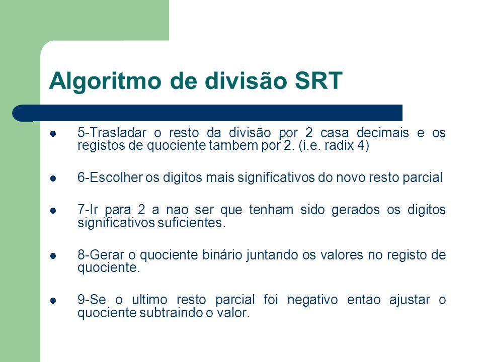 Algoritmo de divisão SRT 5-Trasladar o resto da divisão por 2 casa decimais e os registos de quociente tambem por 2. (i.e. radix 4) 6-Escolher os digi