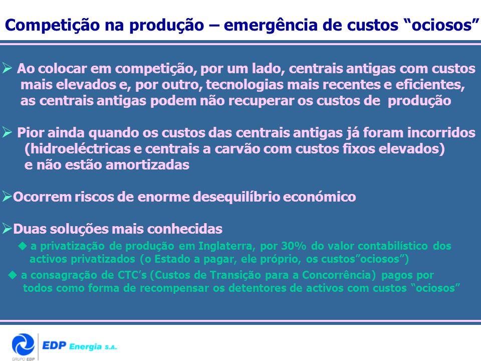 Competição na produção – emergência de custos ociosos Ao colocar em competição, por um lado, centrais antigas com custos mais elevados e, por outro, t