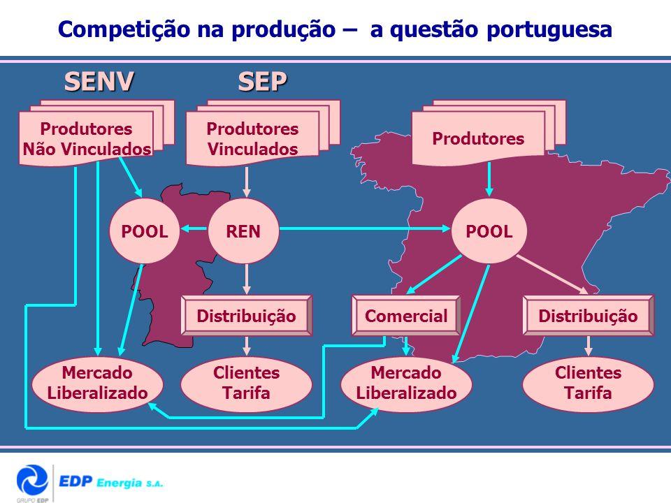 Competição na produção – a questão portuguesaSENVSEP DistribuiçãoComercialDistribuição Clientes Tarifa POOLREN Mercado Liberalizado Clientes Tarifa Me