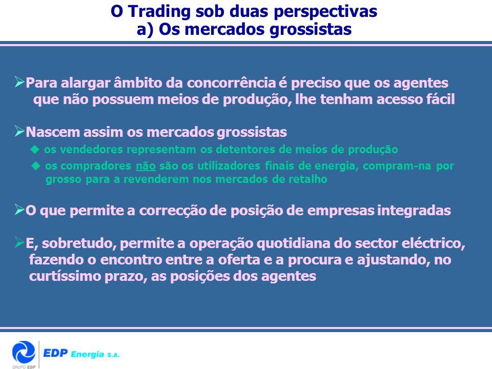 O Trading sob duas perspectivas a) Os mercados grossistas Para alargar âmbito da concorrência é preciso que os agentes que não possuem meios de produç