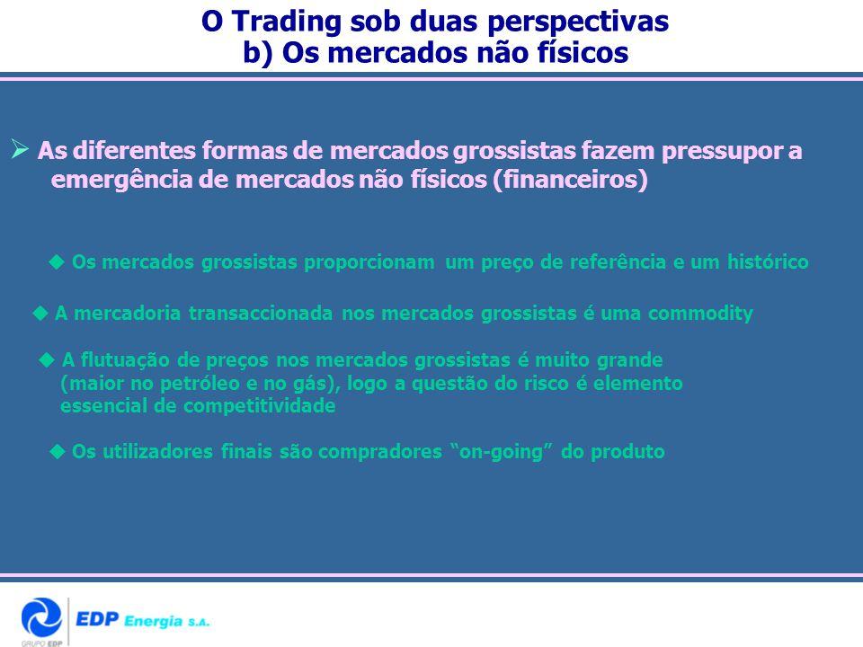 O Trading sob duas perspectivas b) Os mercados não físicos As diferentes formas de mercados grossistas fazem pressupor a emergência de mercados não fí