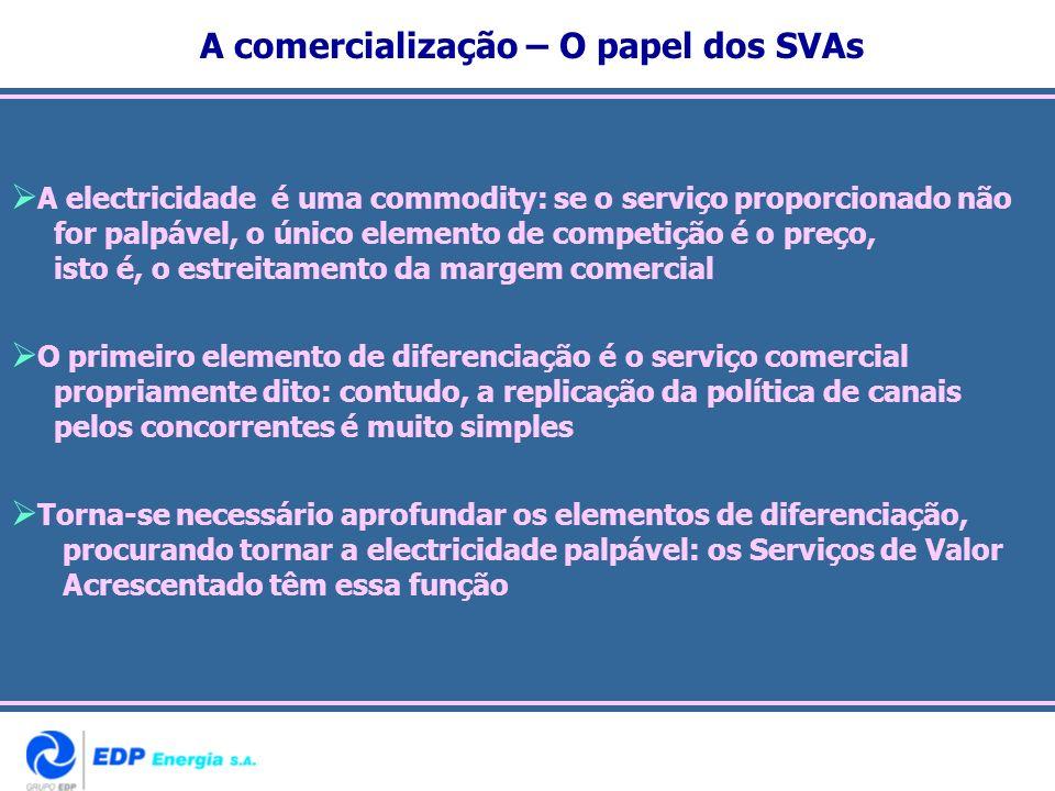 A comercialização – O papel dos SVAs A electricidade é uma commodity: se o serviço proporcionado não for palpável, o único elemento de competição é o