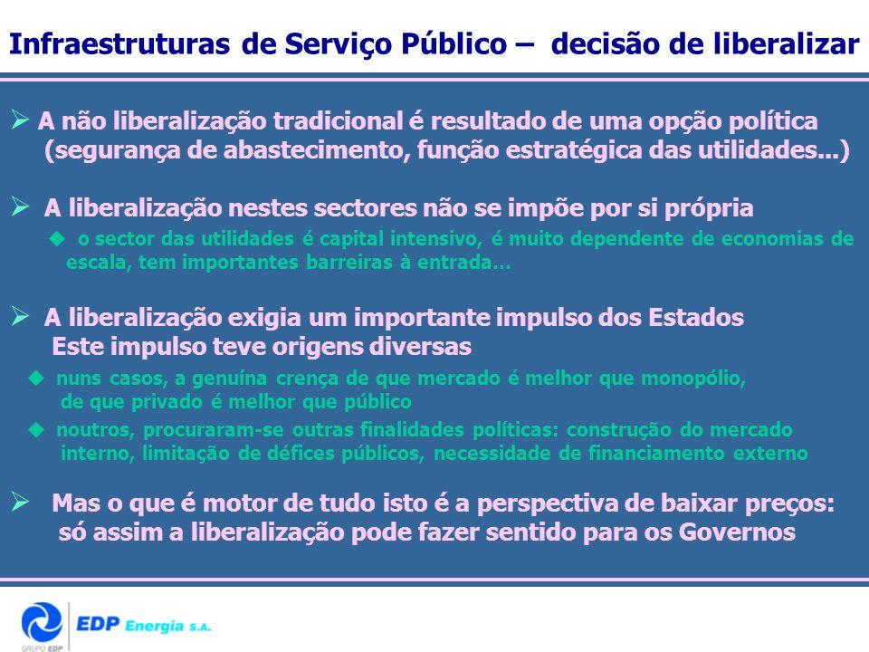 A não liberalização tradicional é resultado de uma opção política (segurança de abastecimento, função estratégica das utilidades...) A liberalização n