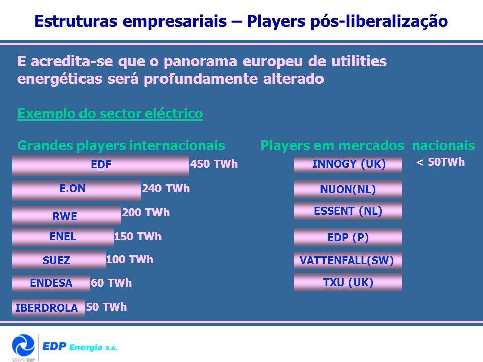 E acredita-se que o panorama europeu de utilities energéticas será profundamente alterado Exemplo do sector eléctrico Grandes players internacionais P