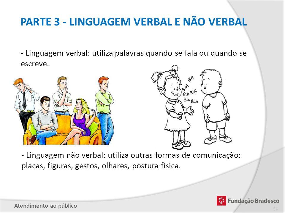 - Linguagem não verbal: utiliza outras formas de comunicação: placas, figuras, gestos, olhares, postura física. PARTE 3 - LINGUAGEM VERBAL E NÃO VERBA