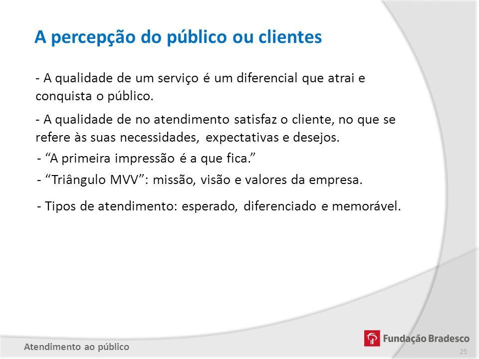 A percepção do público ou clientes - A qualidade de um serviço é um diferencial que atrai e conquista o público. - A qualidade de no atendimento satis