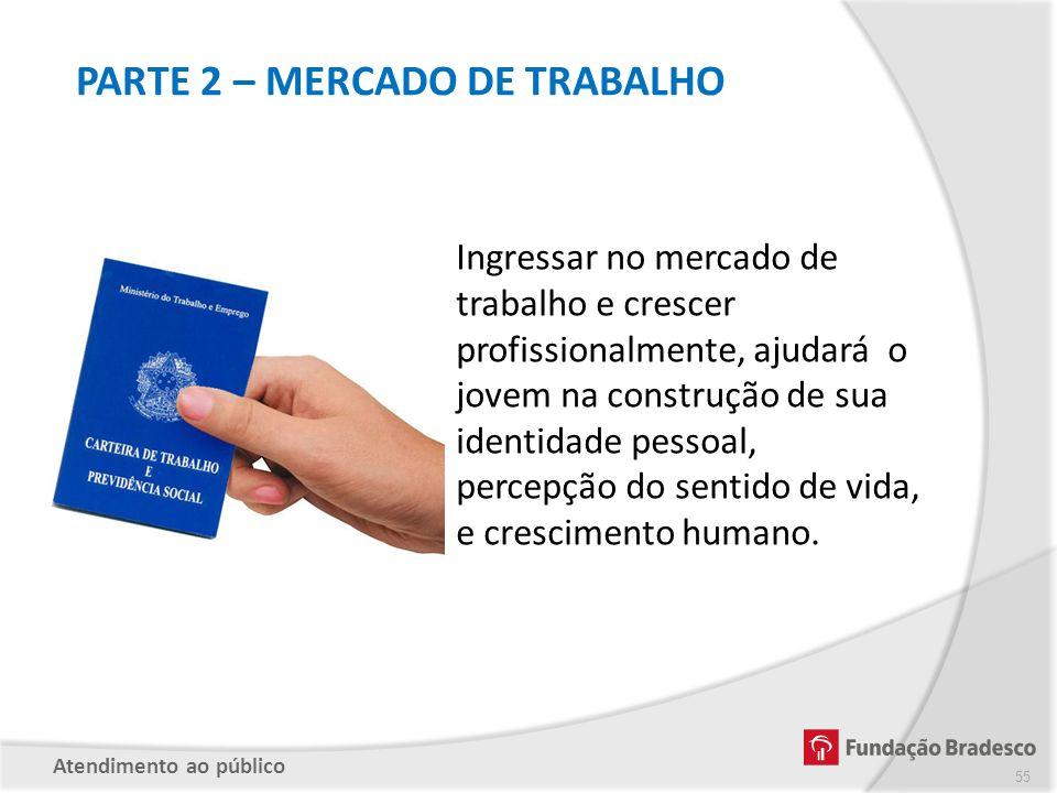 PARTE 2 – MERCADO DE TRABALHO Ingressar no mercado de trabalho e crescer profissionalmente, ajudará o jovem na construção de sua identidade pessoal, p