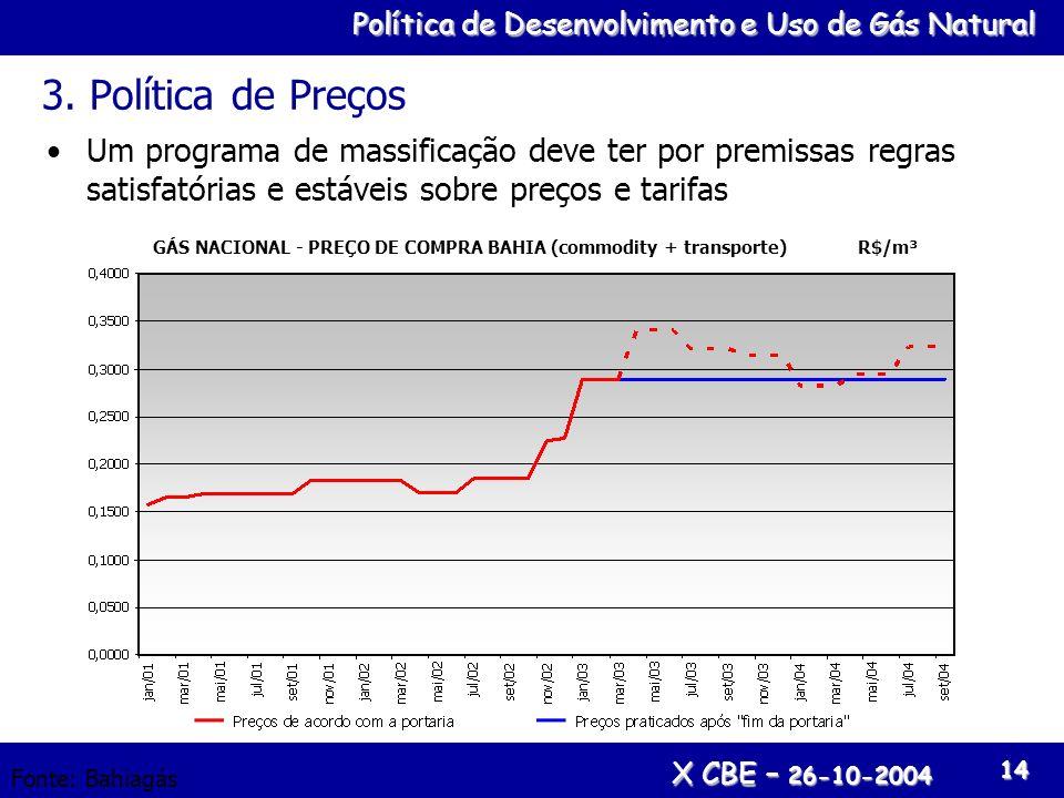 Política de Desenvolvimento e Uso de Gás Natural X CBE – 26-10-2004 14 3. Política de Preços Um programa de massificação deve ter por premissas regras
