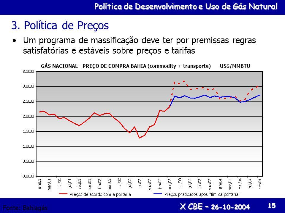 Política de Desenvolvimento e Uso de Gás Natural X CBE – 26-10-2004 15 3. Política de Preços Um programa de massificação deve ter por premissas regras