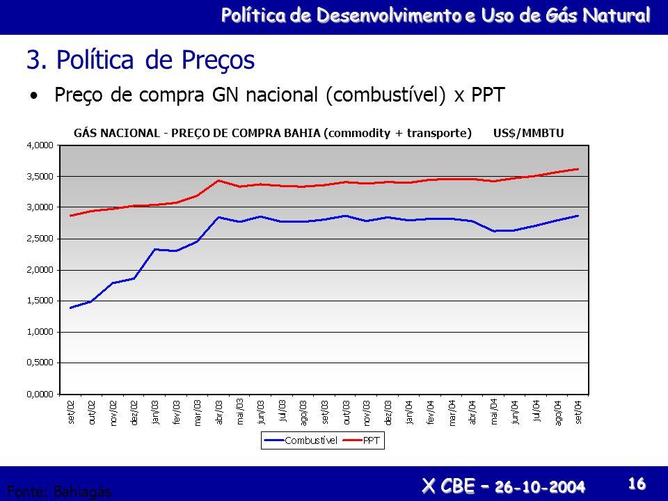 Política de Desenvolvimento e Uso de Gás Natural X CBE – 26-10-2004 16 3. Política de Preços Preço de compra GN nacional (combustível) x PPT Fonte: Ba