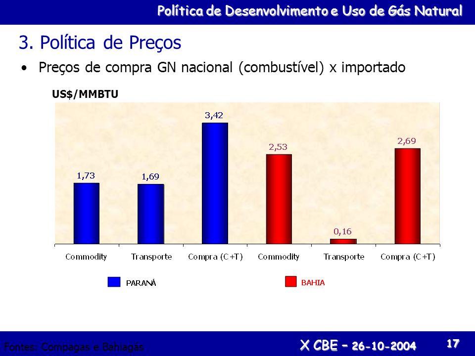 Política de Desenvolvimento e Uso de Gás Natural X CBE – 26-10-2004 17 Fontes: Compagas e Bahiagás 3. Política de Preços Preços de compra GN nacional