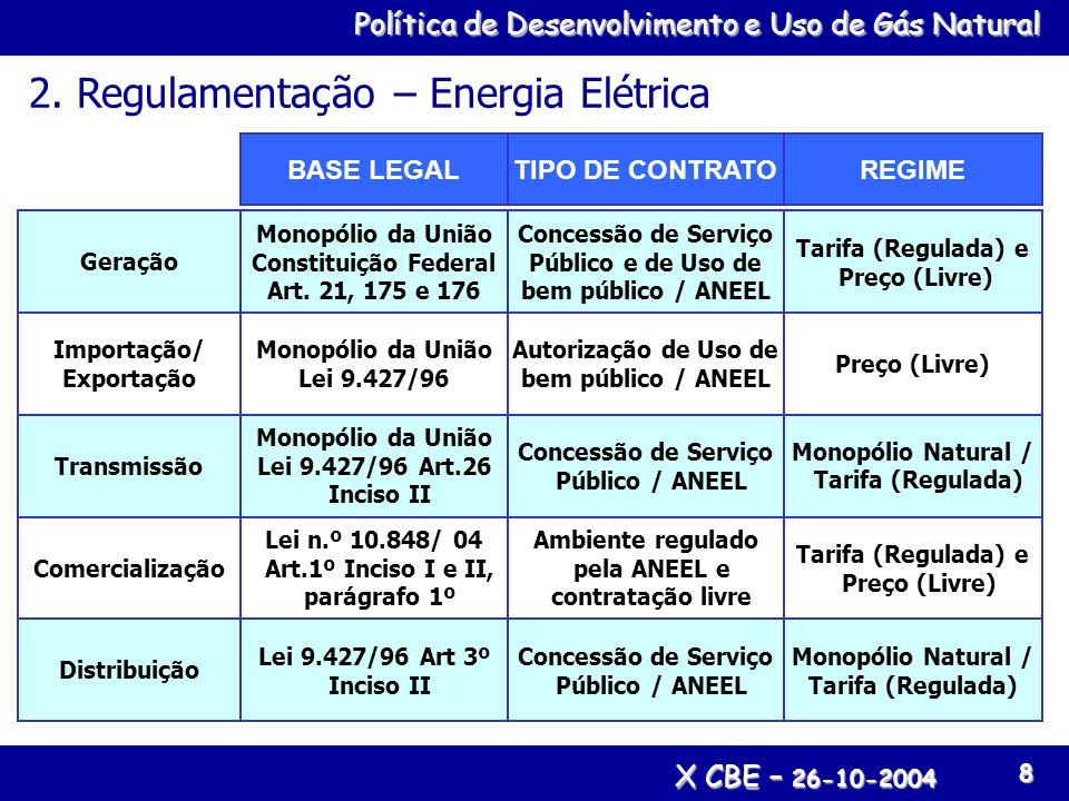 Política de Desenvolvimento e Uso de Gás Natural X CBE – 26-10-2004 8 2. Regulamentação – Energia Elétrica BASE LEGALTIPO DE CONTRATOREGIME Geração Tr