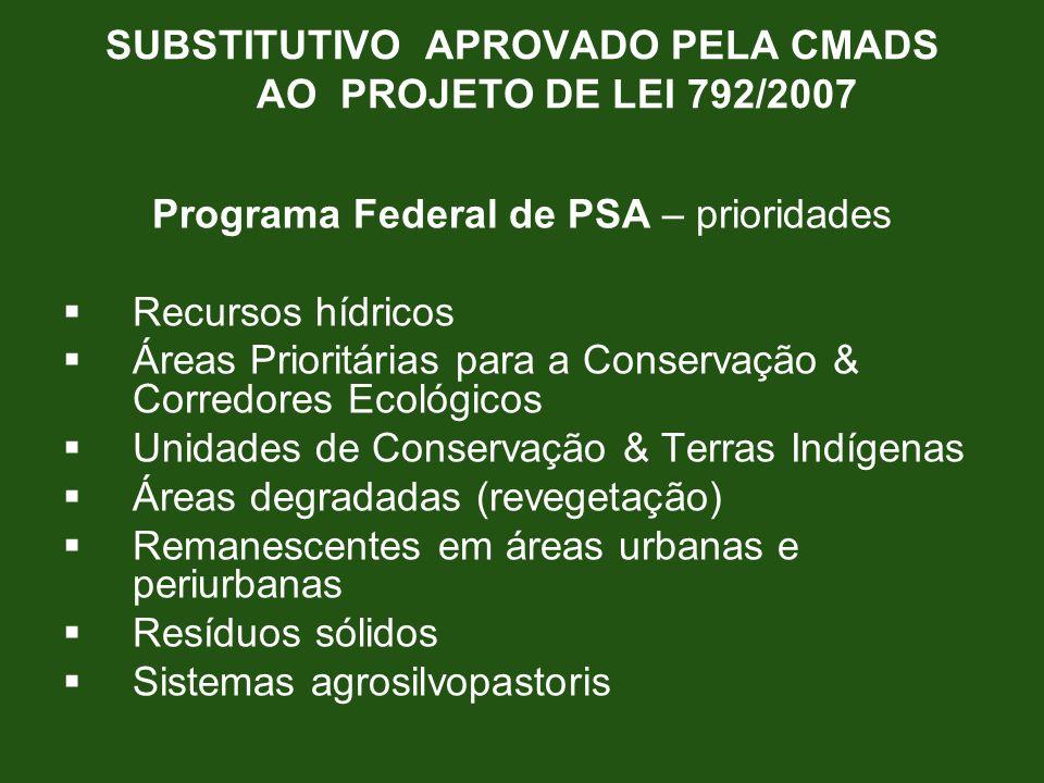 Programa Federal de PSA – prioridades Recursos hídricos Áreas Prioritárias para a Conservação & Corredores Ecológicos Unidades de Conservação & Terras
