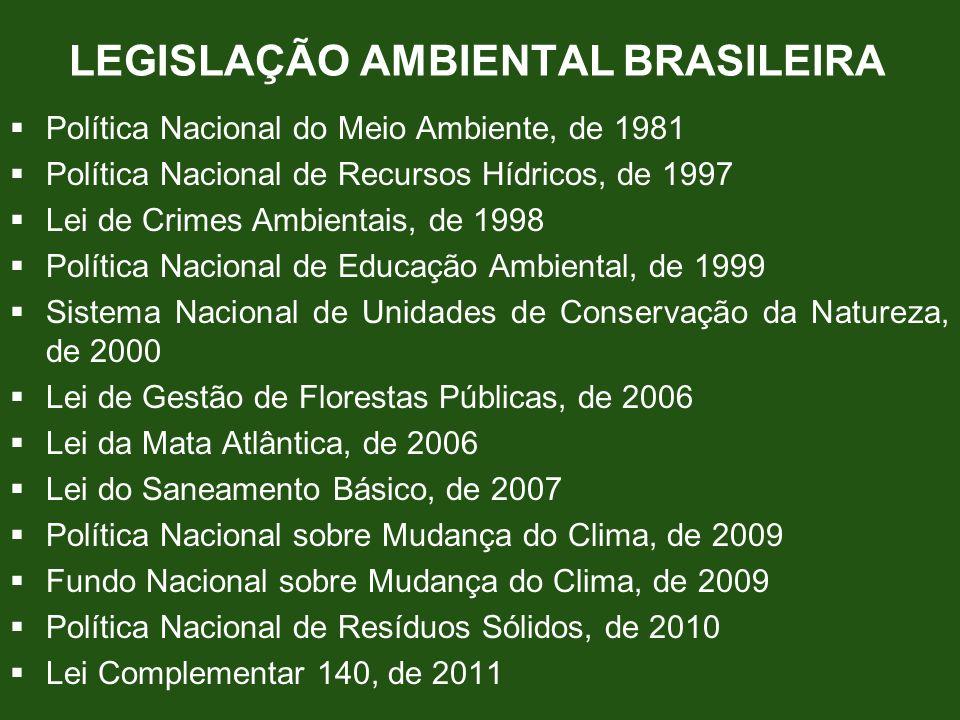 LEGISLAÇÃO AMBIENTAL BRASILEIRA Política Nacional do Meio Ambiente, de 1981 Política Nacional de Recursos Hídricos, de 1997 Lei de Crimes Ambientais,