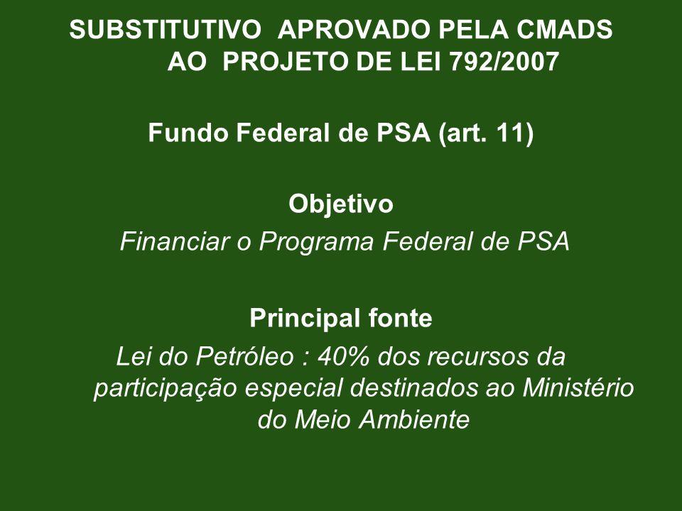 Fundo Federal de PSA (art. 11) Objetivo Financiar o Programa Federal de PSA Principal fonte Lei do Petróleo : 40% dos recursos da participação especia
