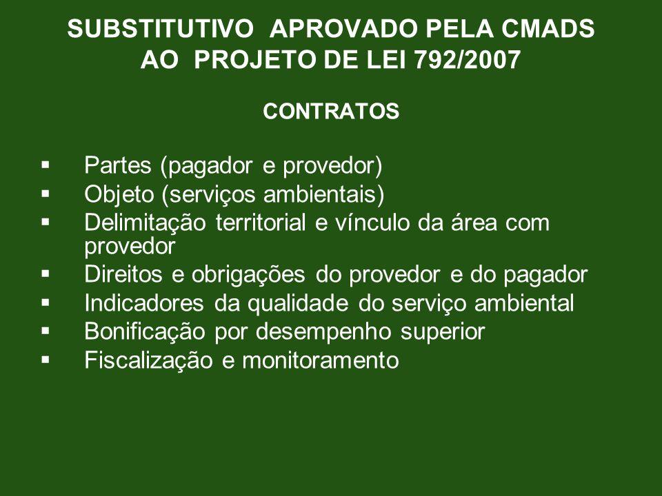 CONTRATOS Partes (pagador e provedor) Objeto (serviços ambientais) Delimitação territorial e vínculo da área com provedor Direitos e obrigações do pro