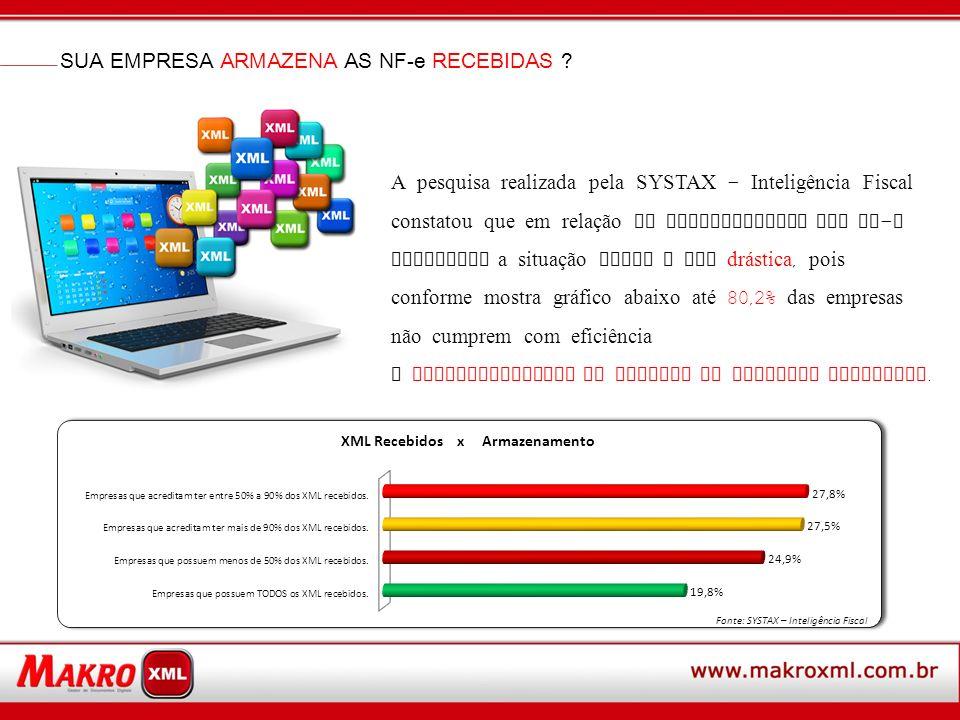 A pesquisa realizada pela SYSTAX – Inteligência Fiscal constatou que em relação ao armazenamento das NF - e Recebidas a situação chega a ser dr á stic