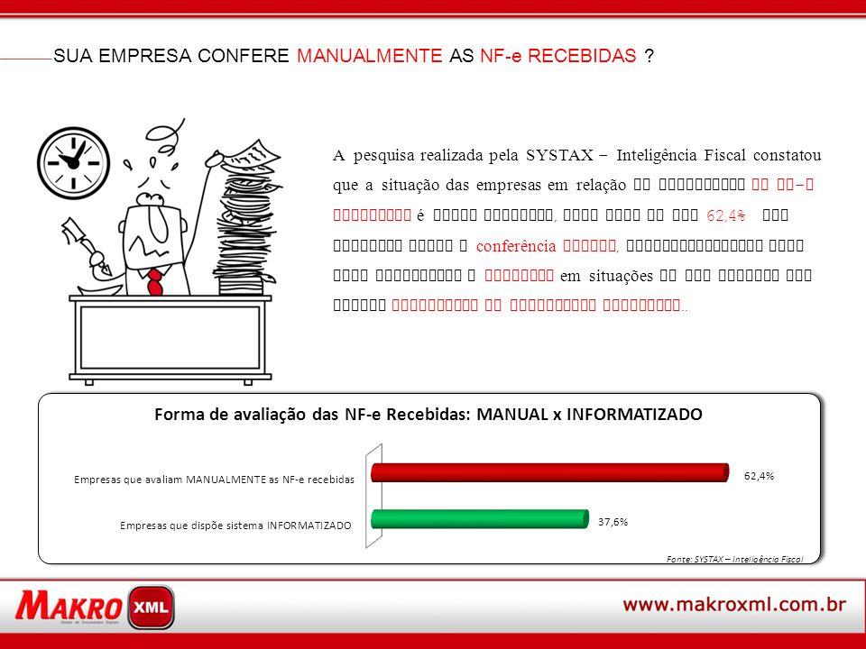 A pesquisa realizada pela SYSTAX – Inteligência Fiscal constatou que a situação das empresas em relação ao tratamento da NF - e Recebidas é muito inse