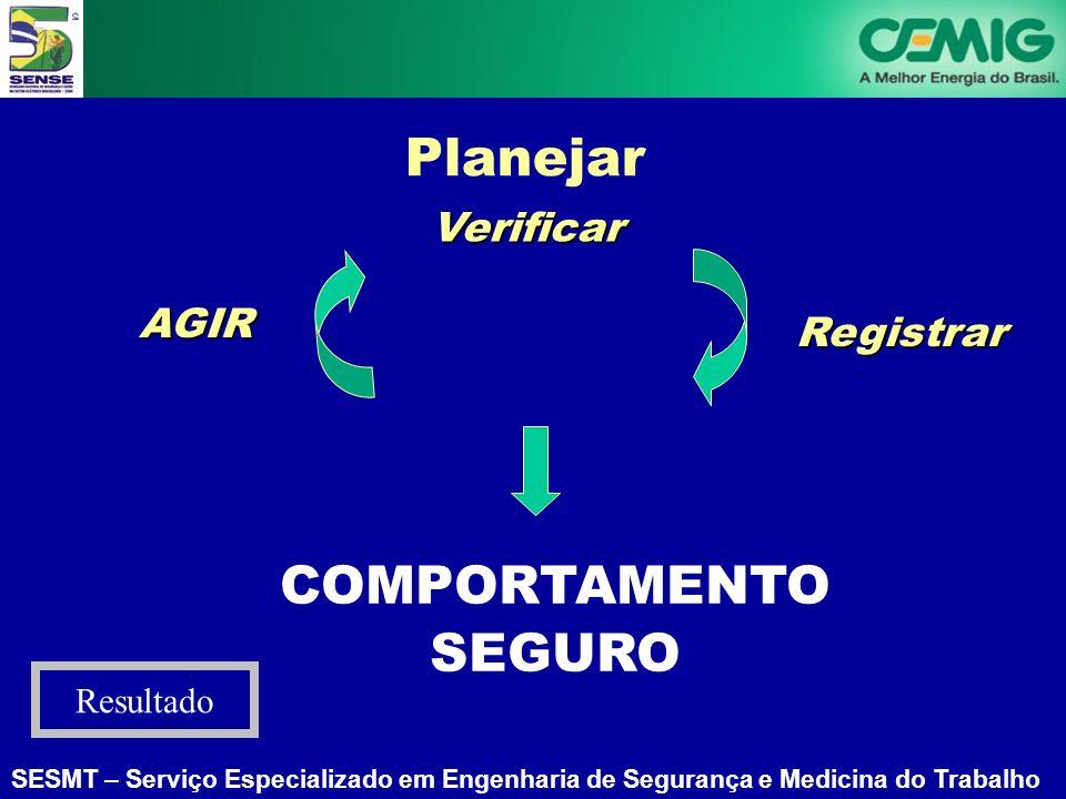 SESMT – Serviço Especializado em Engenharia de Segurança e Medicina do Trabalho Verificar AGIR Registrar COMPORTAMENTO SEGURO Planejar Resultado