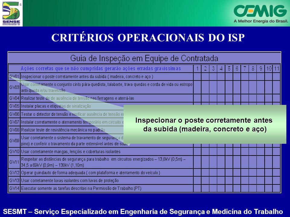 SESMT – Serviço Especializado em Engenharia de Segurança e Medicina do Trabalho Inspecionar o poste corretamente antes da subida (madeira, concreto e aço) CRITÉRIOS OPERACIONAIS DO ISP