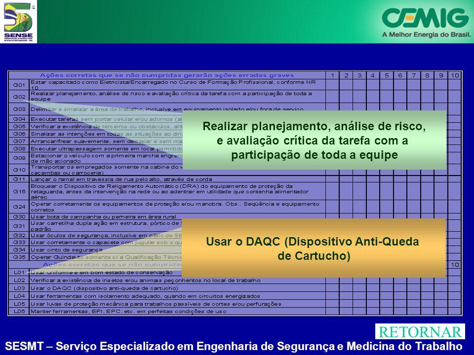SESMT – Serviço Especializado em Engenharia de Segurança e Medicina do Trabalho Realizar planejamento, análise de risco, e avaliação crítica da tarefa