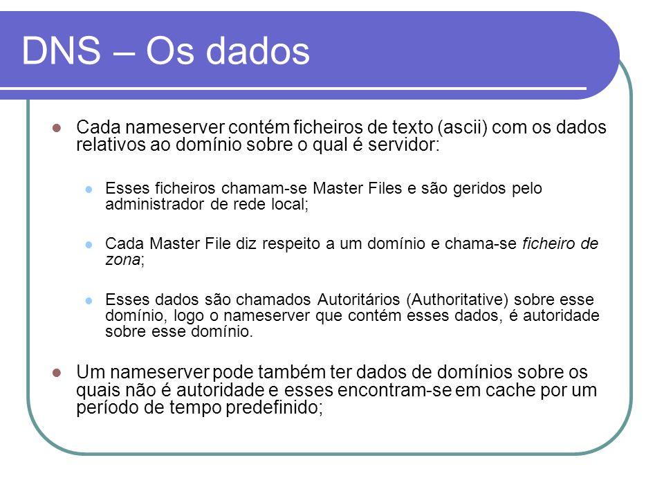 DNS – Os dados Cada nameserver contém ficheiros de texto (ascii) com os dados relativos ao domínio sobre o qual é servidor: Esses ficheiros chamam-se