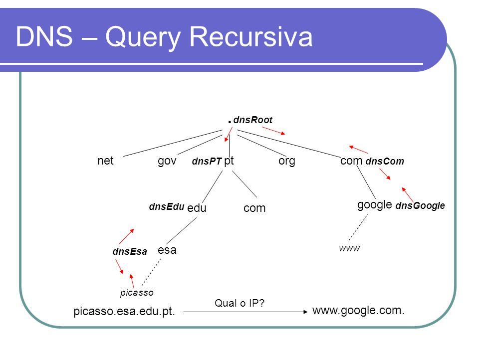 DNS – Query Recursiva. netgovptorg com educom esa picasso google www dnsEsa dnsEdu dnsPTdnsCom dnsGoogle picasso.esa.edu.pt. www.google.com. Qual o IP