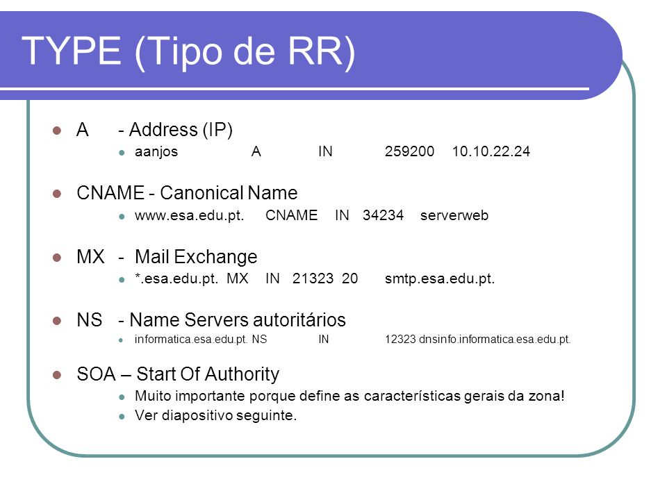 TYPE (Tipo de RR) A- Address (IP) aanjosAIN25920010.10.22.24 CNAME - Canonical Name www.esa.edu.pt.