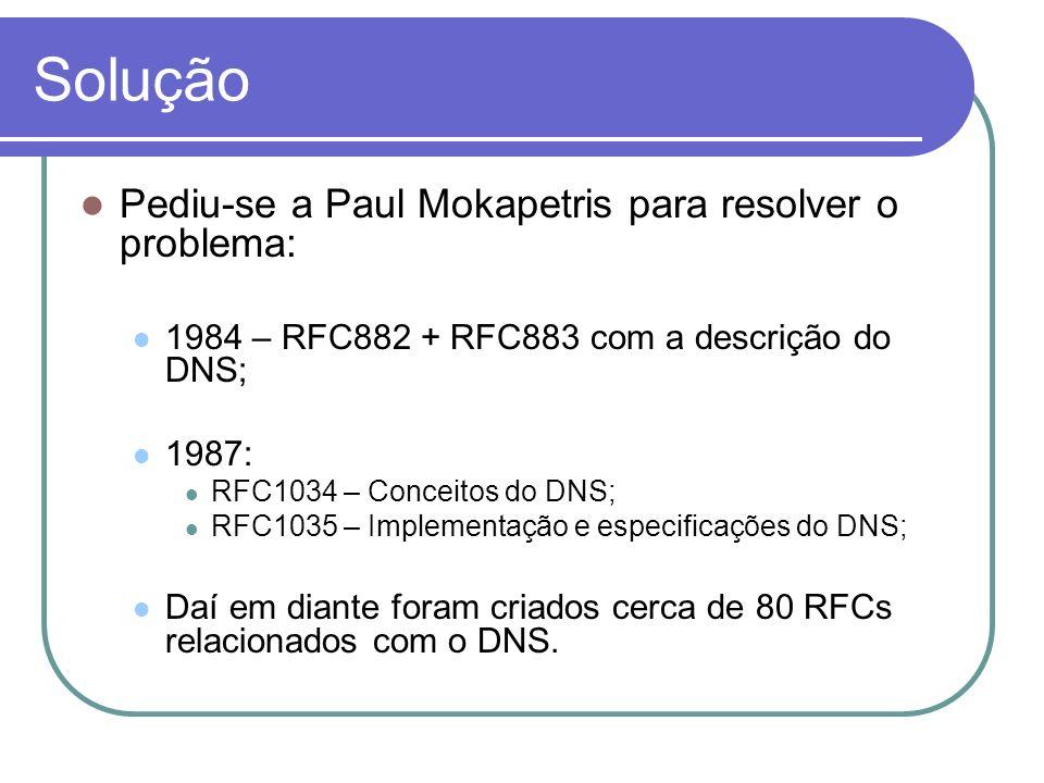 Solução Pediu-se a Paul Mokapetris para resolver o problema: 1984 – RFC882 + RFC883 com a descrição do DNS; 1987: RFC1034 – Conceitos do DNS; RFC1035