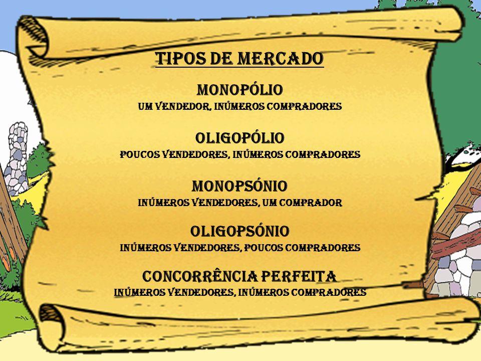 Tipos de MERCADO MONOPÓLIO um vendedor, inúmeros compradores OLIGOPÓLIO poucos vendedores, inúmeros compradores MONOPSÓNIO inúmeros vendedores, um com