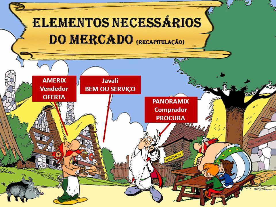 ELEMENTOS NECESSÁRIOS DO MERCADO (recapitulação) AMERIX Vendedor OFERTA PANORAMIX Comprador PROCURA Javali BEM OU SERVIÇO