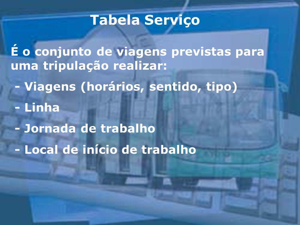 Tabela Serviço É o conjunto de viagens previstas para uma tripulação realizar: - Viagens (horários, sentido, tipo) - Linha - Jornada de trabalho - Local de início de trabalho