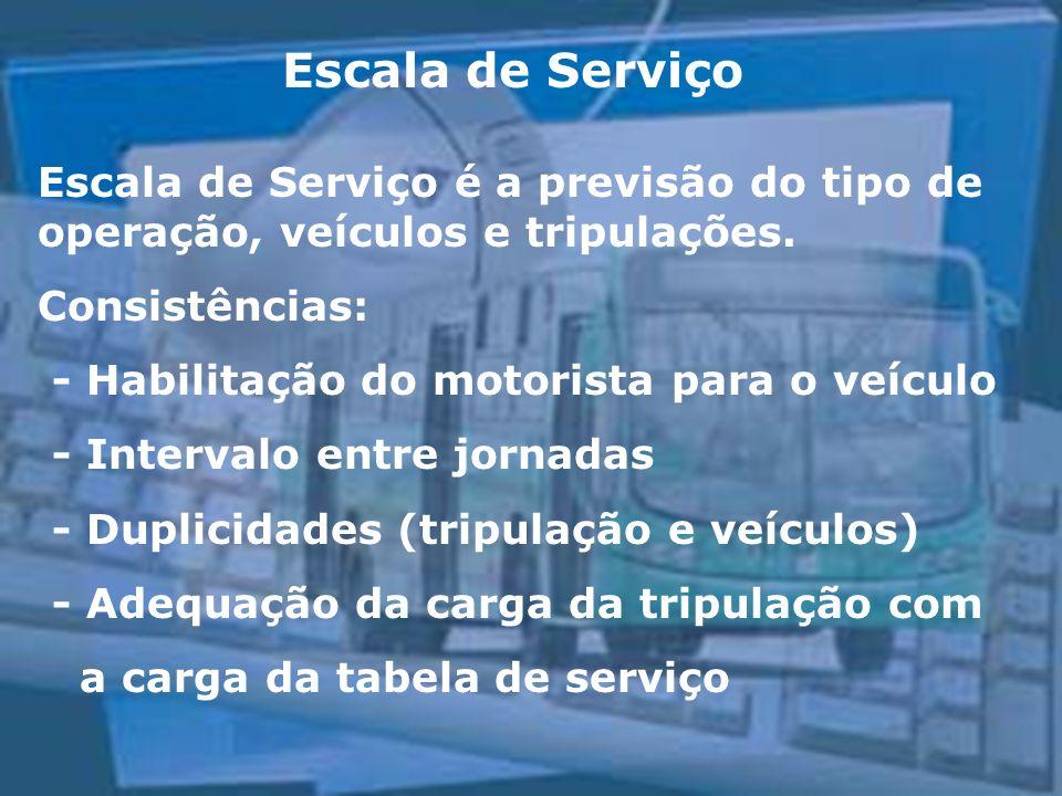 Escala de Serviço Escala de Serviço é a previsão do tipo de operação, veículos e tripulações.