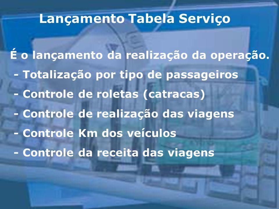 Lançamento Tabela Serviço É o lançamento da realização da operação.