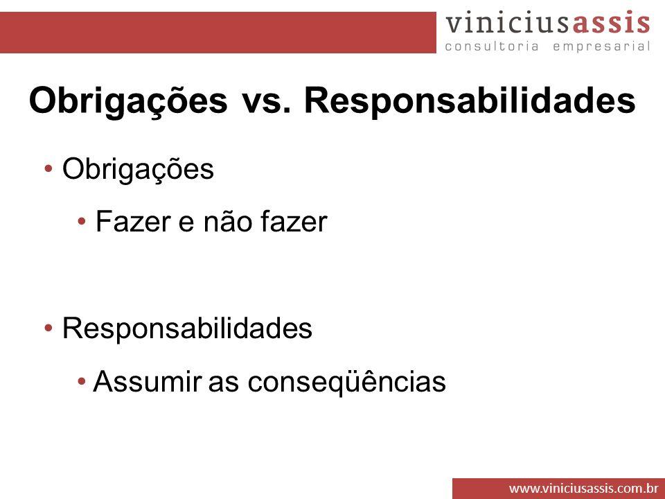 www.viniciusassis.com.br Obrigações Fazer e não fazer Responsabilidades Assumir as conseqüências Obrigações vs. Responsabilidades