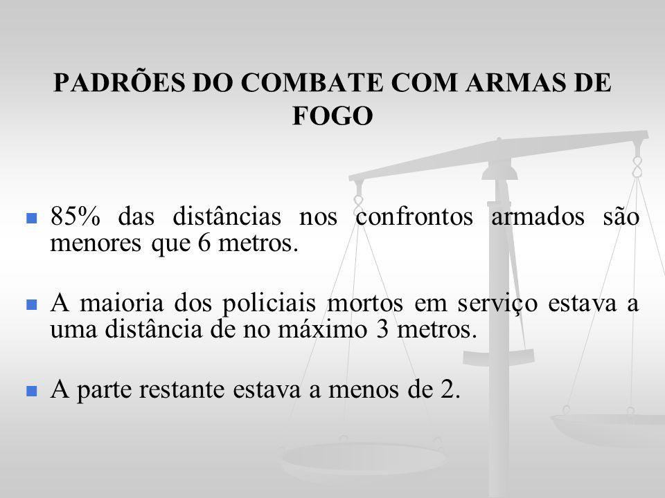 PADRÕES DO COMBATE COM ARMAS DE FOGO 85% das distâncias nos confrontos armados são menores que 6 metros. A maioria dos policiais mortos em serviço est