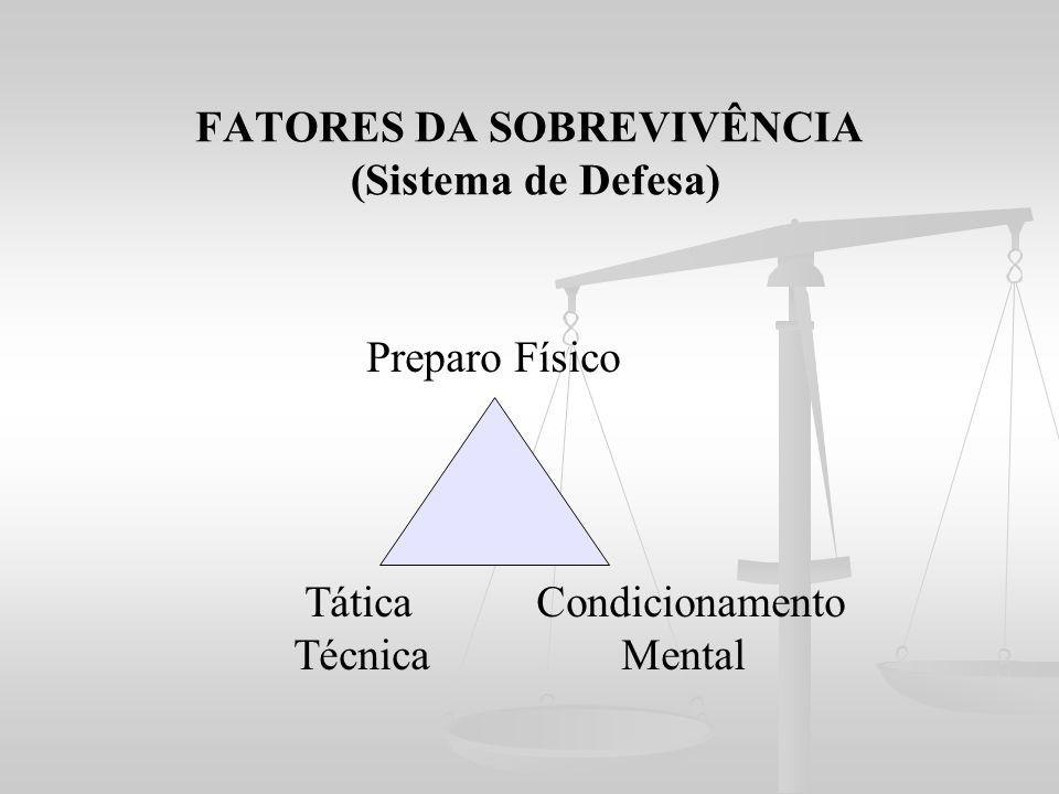 FATORES DA SOBREVIVÊNCIA (Sistema de Defesa) Preparo Físico Tática Condicionamento Técnica Mental